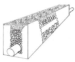 french drains rh turfdogs com french drain design diagram french drain design diagram